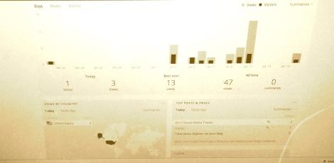 Social Chart for metrics
